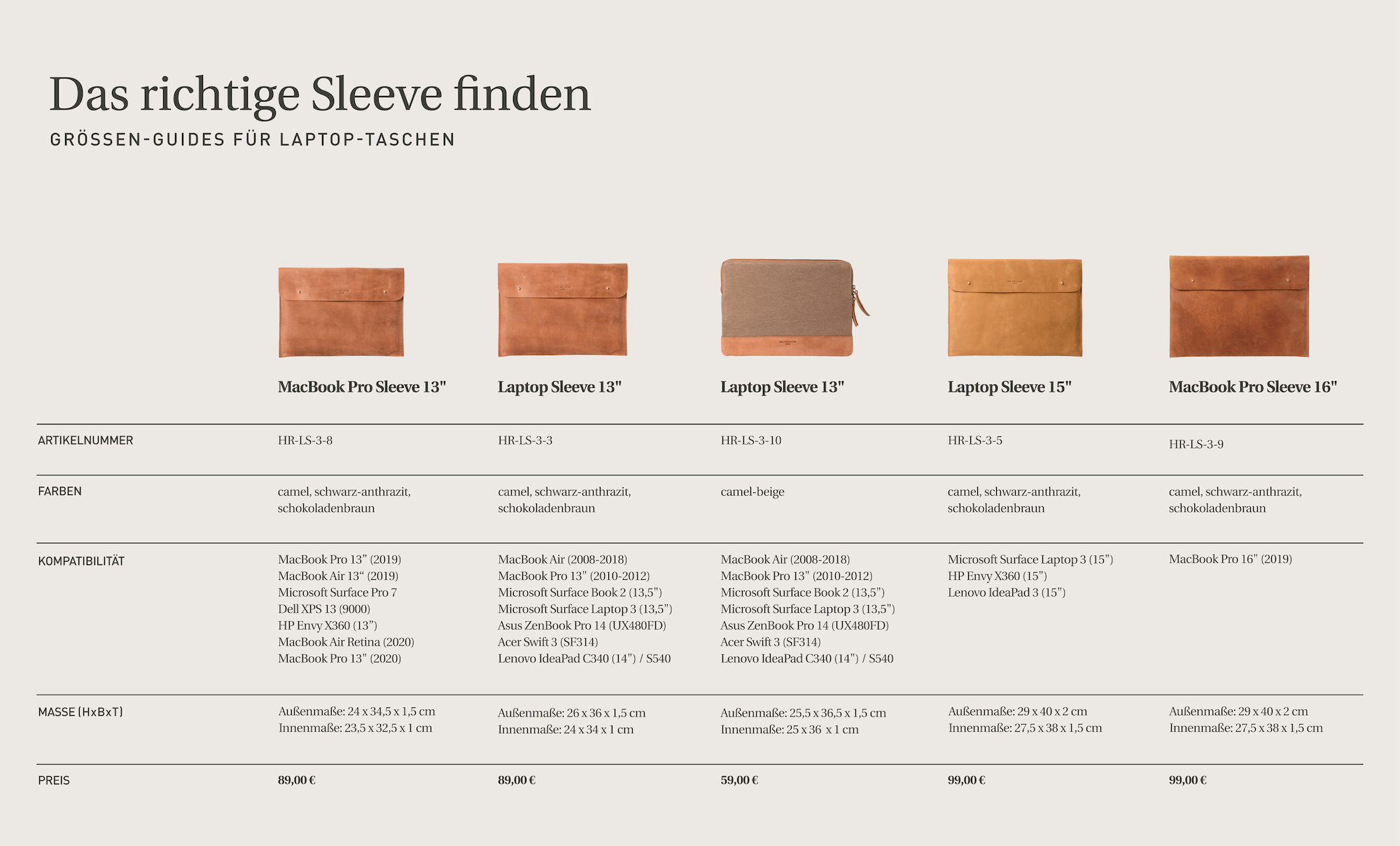 Größenguide Laptop Sleeves